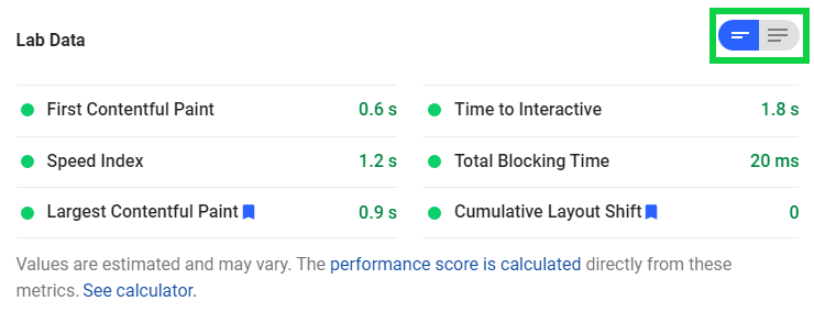 First Contenful Paint - Google PageSpeed Insights Lab Data