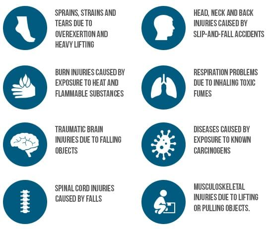 Common types of on-the-job injuries
