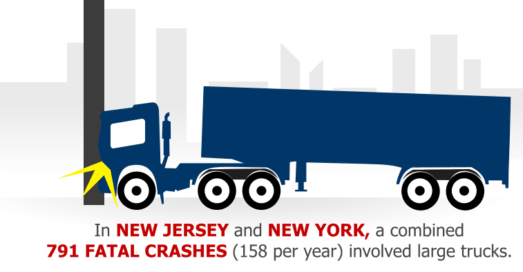 New Jersey truck accident victims can file legal claims with the help of personal injury lawyers.