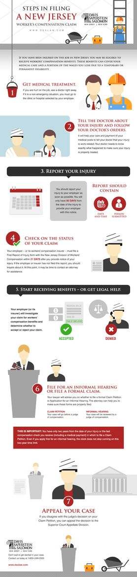 Steps in Filing a New Jersey Workers' Compensation Claim