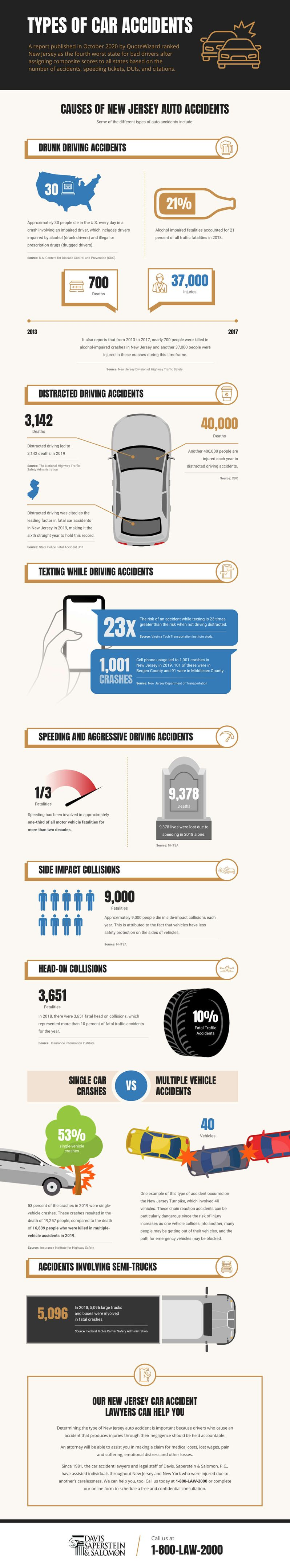 Causes of New Jersey Auto Accidents