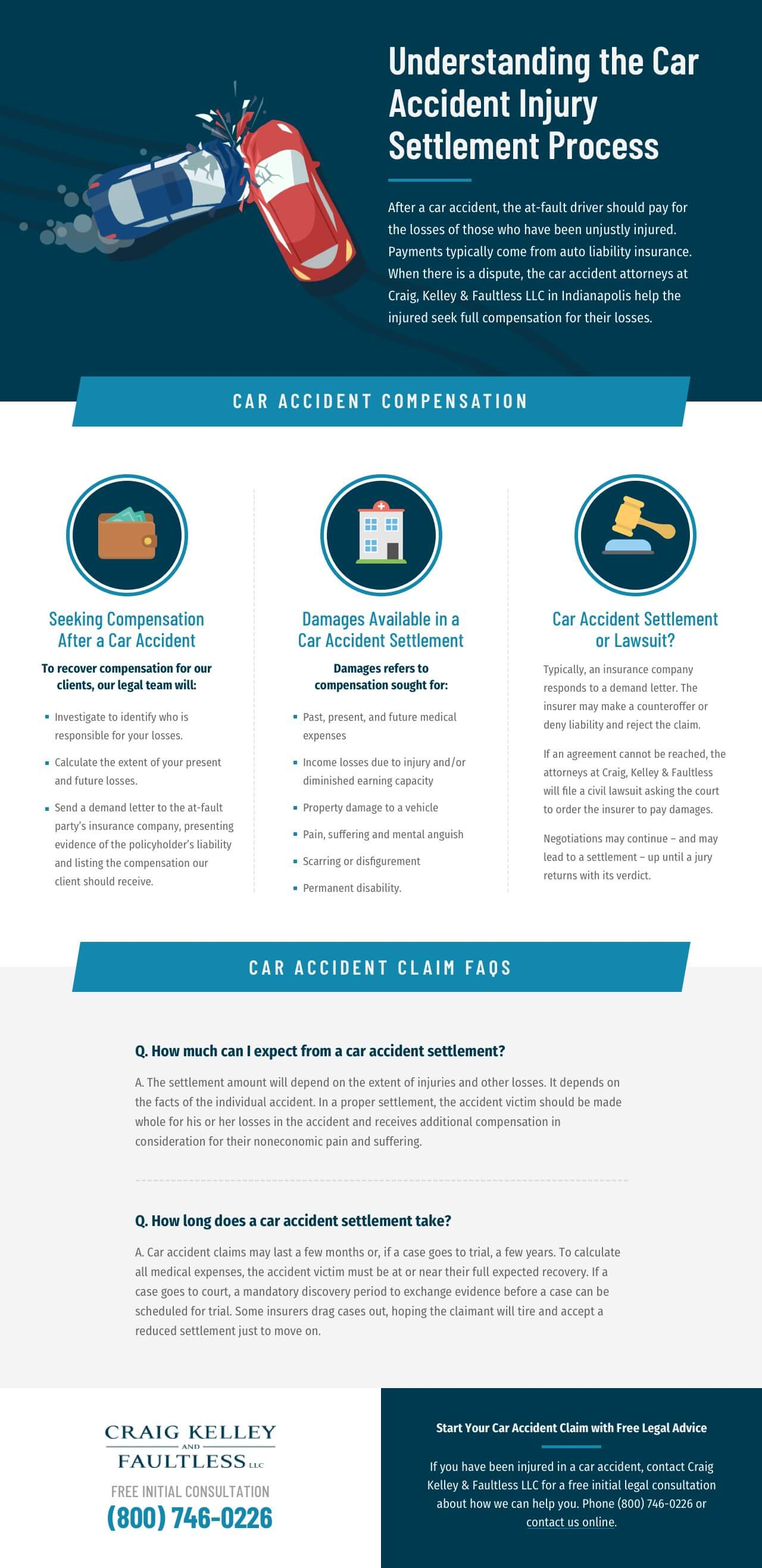 Understanding the Car Accident Settlement Process Infographic