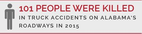 Alabama Truck Accident Statistics