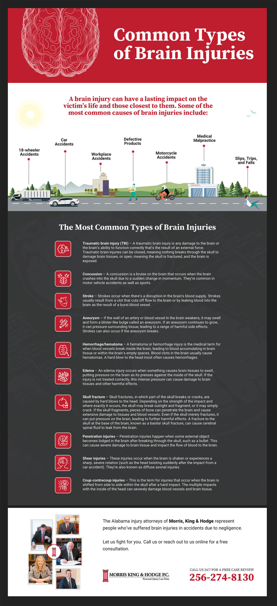 Common Types of Brain Injuries Infographic