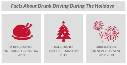 facts-about-drunk-driving-graphics