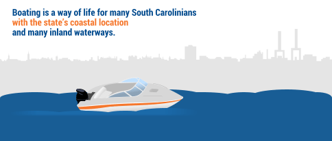 Boating is a way of life for many South Carolinians, with the state's coastal location and many inland waterways.