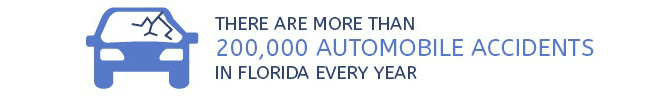 There are more than 200,000 automobile accidents in FLorida every year.