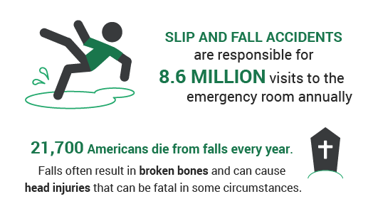 slip-and-fall-statistics