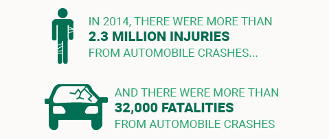 2014-car-crashes-stats