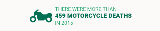 motorcycle-deaths-texas