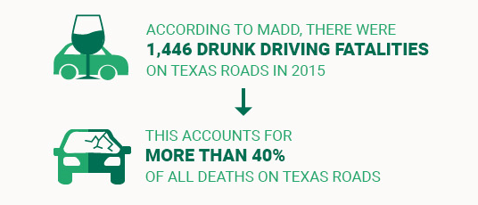 texas-drunk-driving-accident-stats