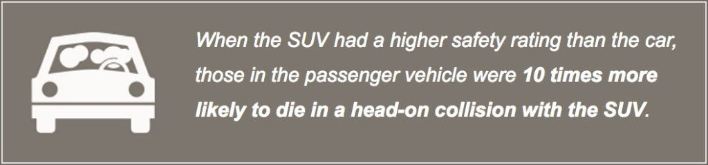 suv-not-so-safe