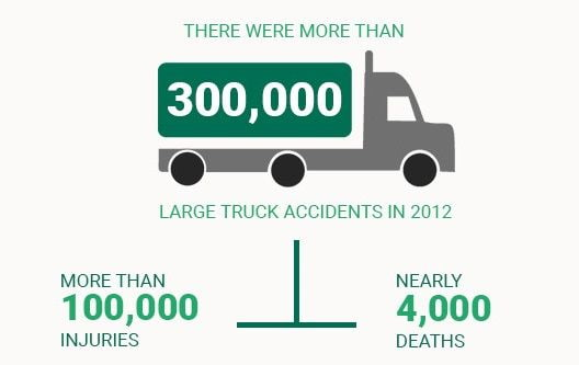 large-truck-accidents-statistics