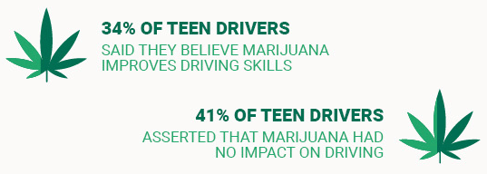 marijuana-and-driving