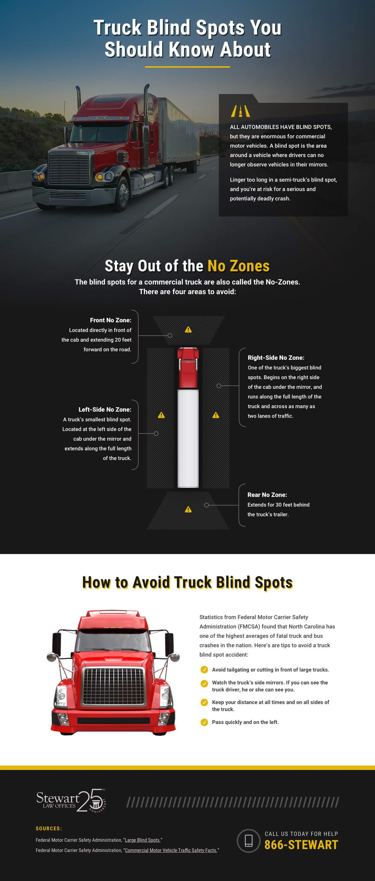 Truck Blind Spots You Should Know About - Stewart Law Offices