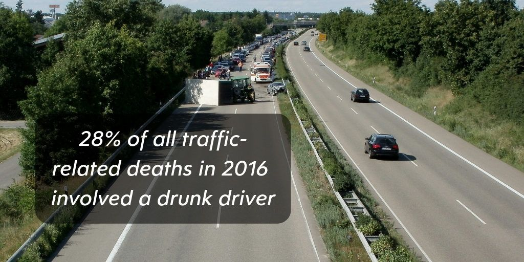 28% of all traffic deaths were caused by a drunk driver