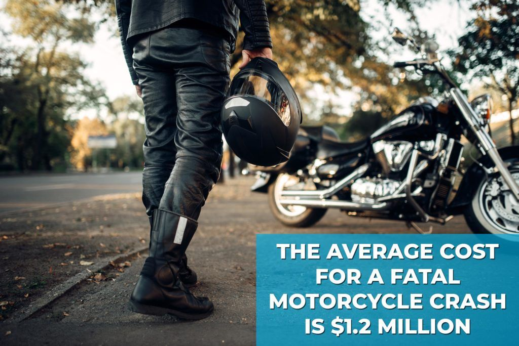 How Much DO Motorcycle Crashes Cost? - Brooks Law Group