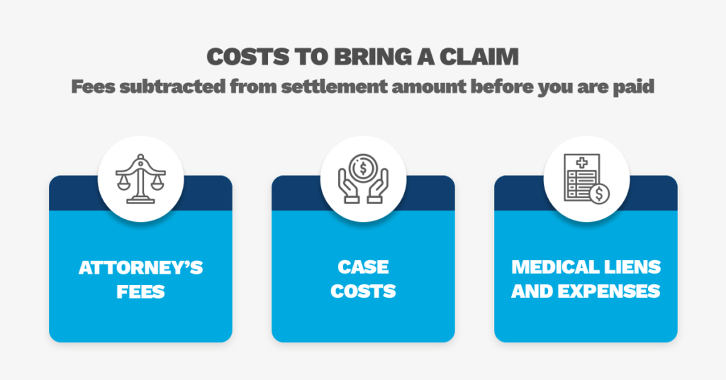 how are settlements paid out