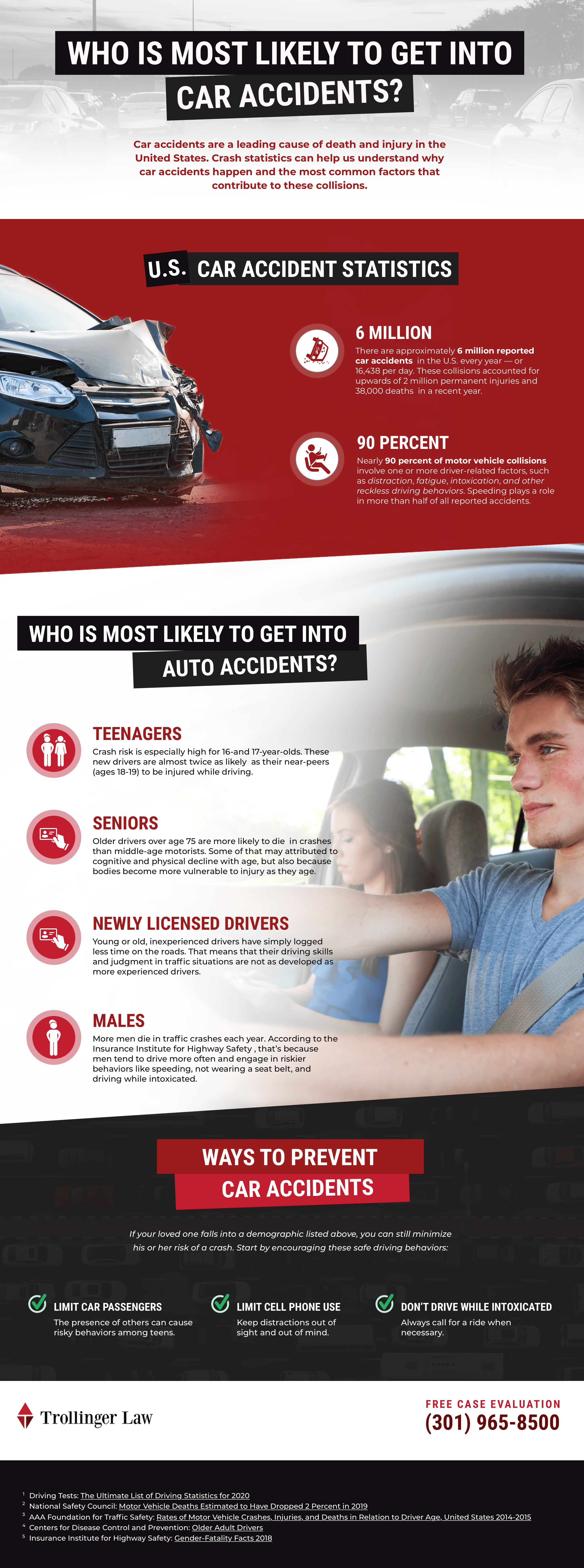 Alabama Car Accident Facts Infographic