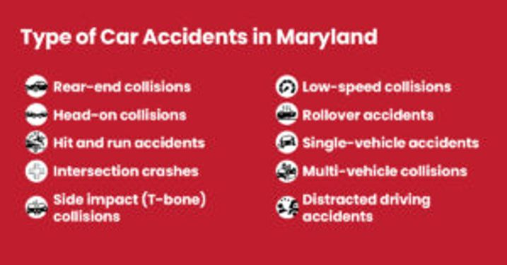Car Accident Types Maryland
