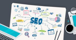 Search Engine Optimisation Birmingham