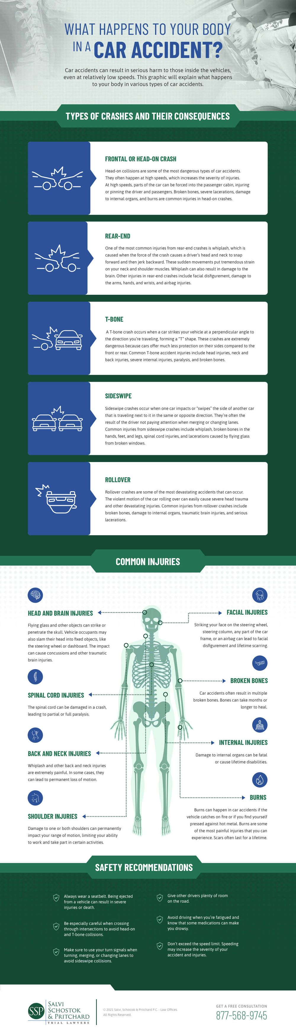 What Happens To Your Body In A Car Accident? - Salvi Law