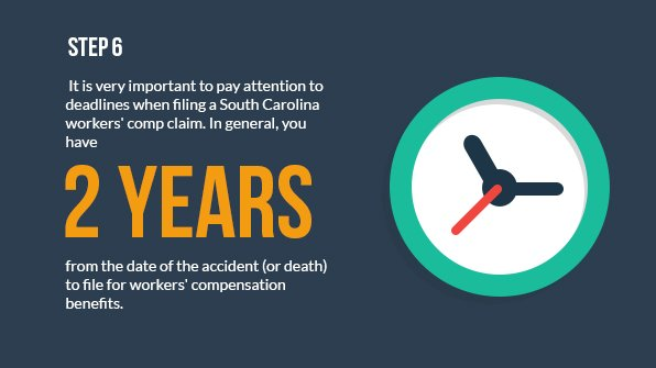Step 6 - South Carolina Workers' Compensation