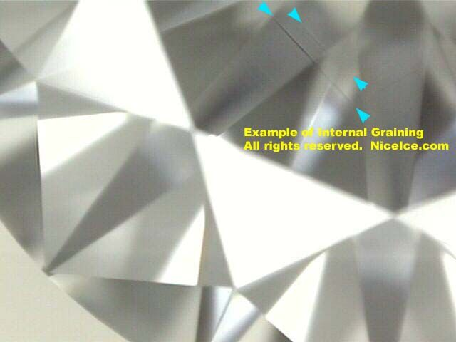 Diamond inclusion internal grading lines.