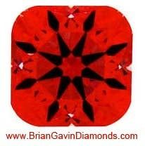 Ideal Scope image for Brian Gavin Signature Cushion Cut Diamond, AGS #104065157004