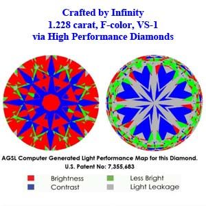 Crafted by Infinity, Hearts & Arrows Diamond, AGS #104063757001