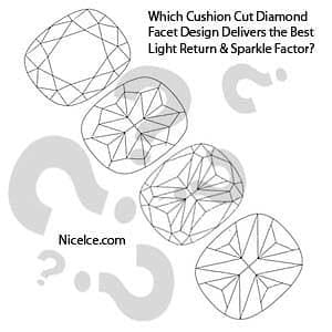 Ritani Cushion Cut Diamond Facet Patterns
