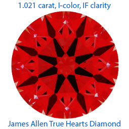 James Allen True Hearts diamond reviews, AGS 104077441015, Ideal Scope
