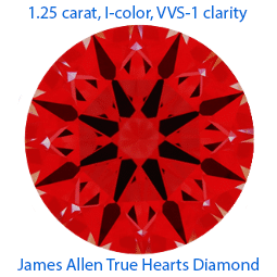 James Allen True Hearts diamond reviews, GIA 1199541079, Ideal Scope