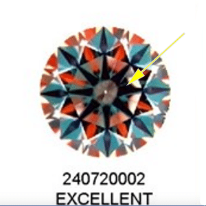 Blue Nile diamond reviews, GCAL 240720002, optical symmetry analysis, diamond culet size small