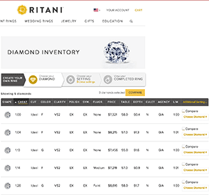 Buying an engagement ring from Ritani