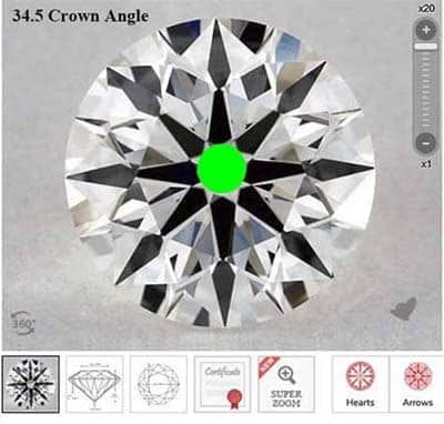 Effect Crown Angle on Table Appearance