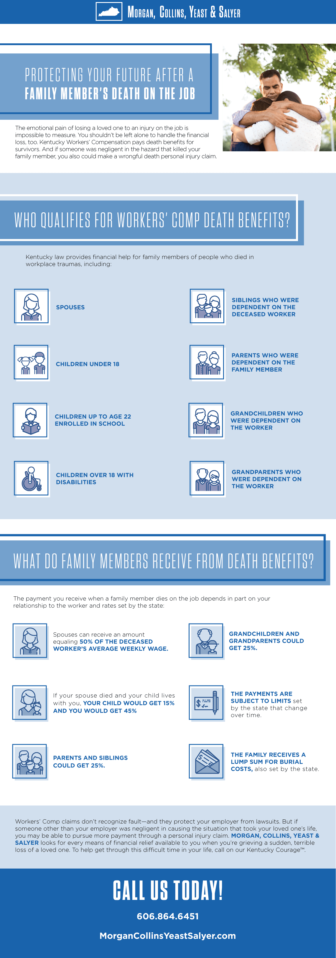 kentucky workers' comp death infographic