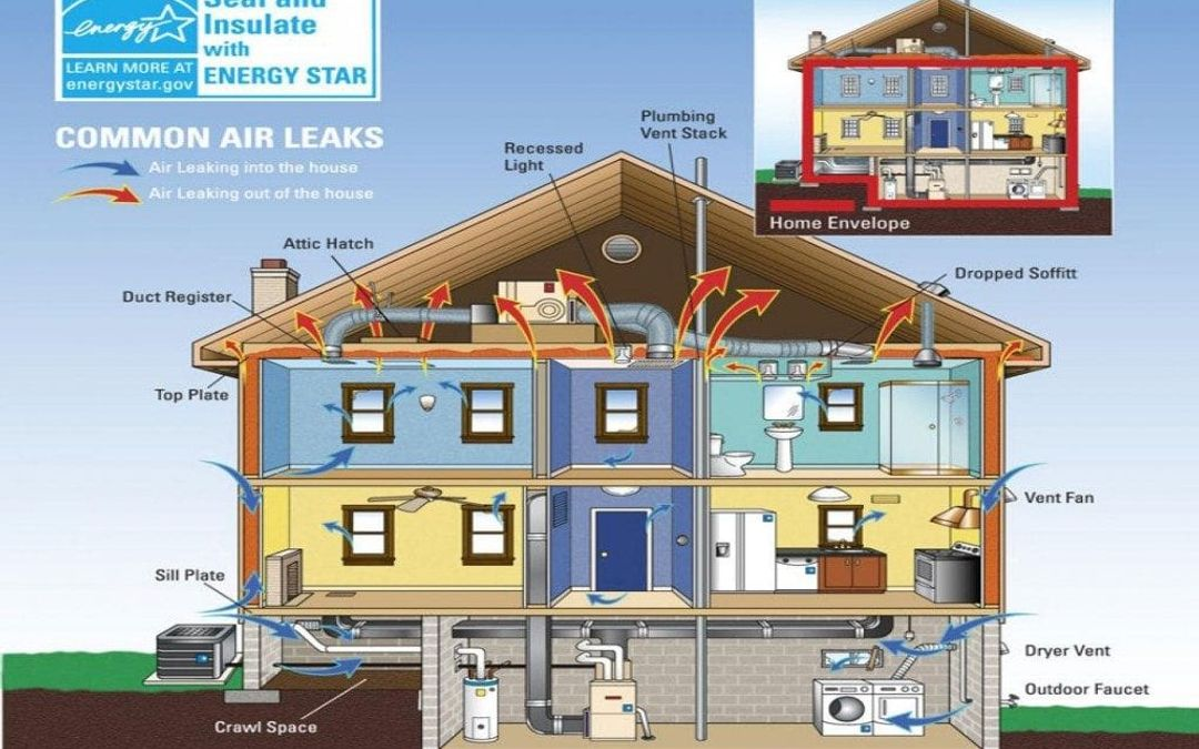 """LakewoodAlive to Host """"Knowing Your Home: Moisture & Ventilation"""" Workshop on October 17"""