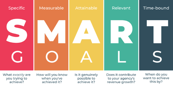 smart goal illustration for lead generation strategy