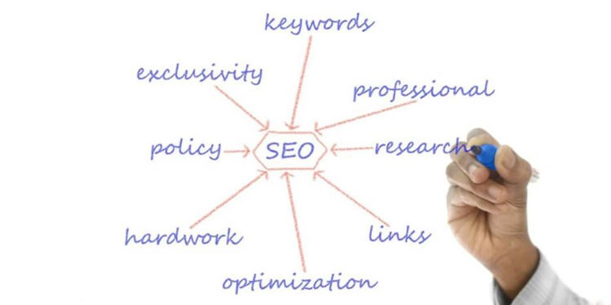 Reasons to Outsource Your SEO Strategy