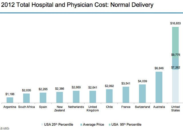 normal delivery hospital bill