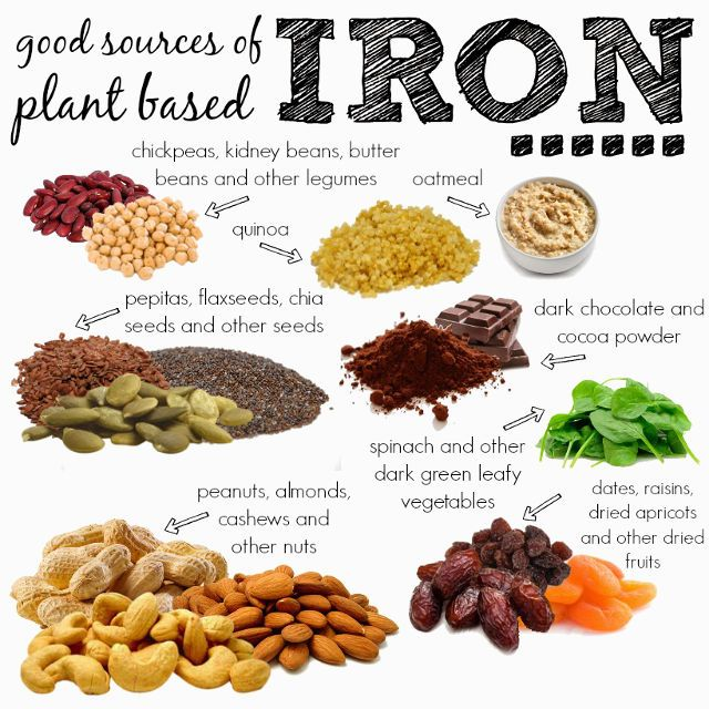 iron food sources