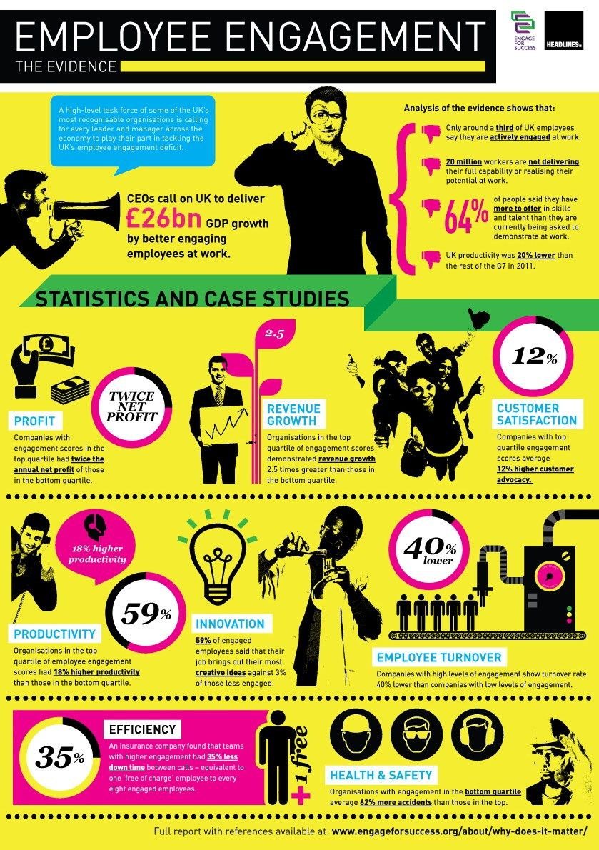 engage for success infographic_online copy