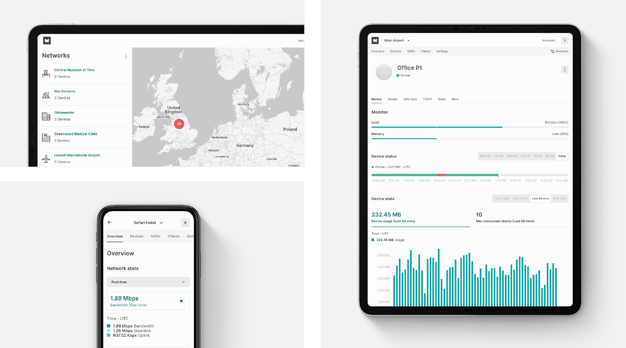 Tanaza, the Responsive Cloud Management Platform for Different Device