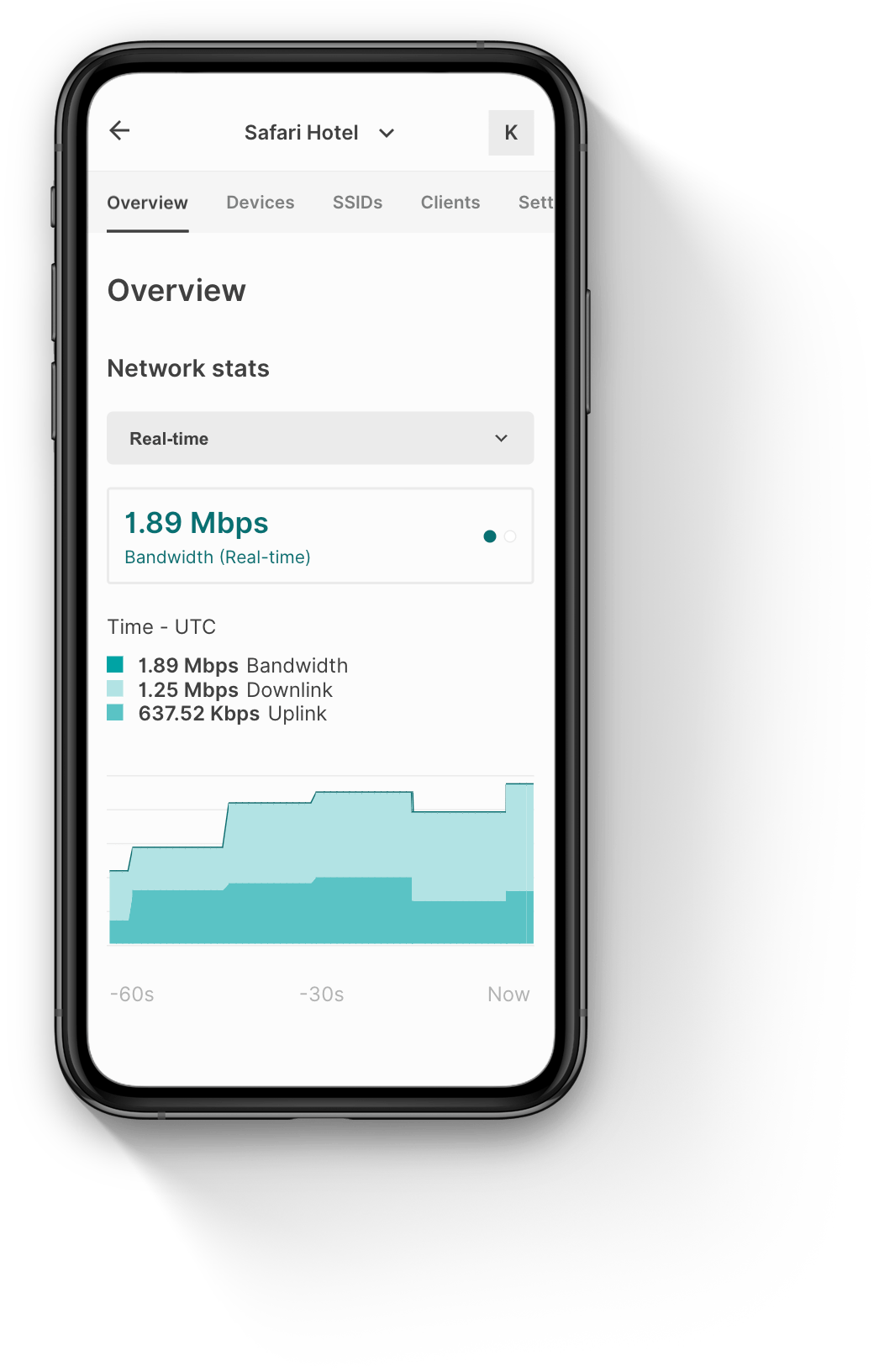 Monitor WiFi remotely from the Cloud