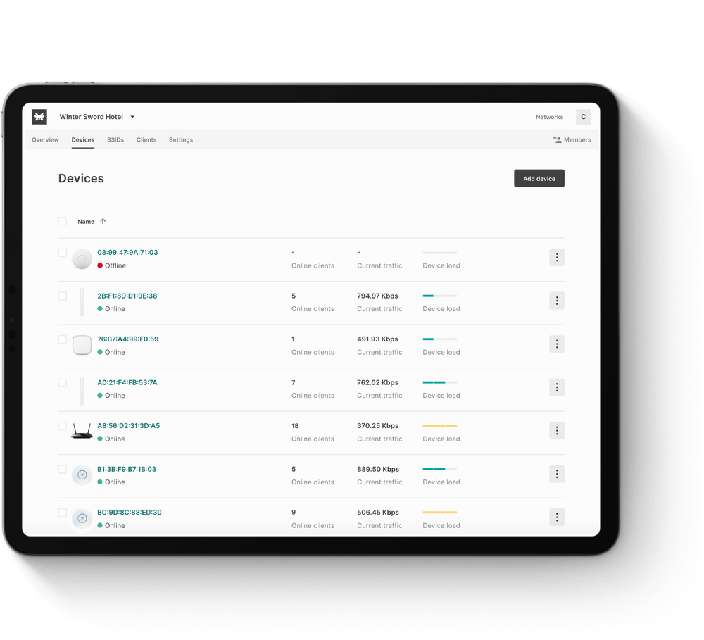 WiFi Cloud Management Platform to Configure, Manage and Monitor WiFi Networks