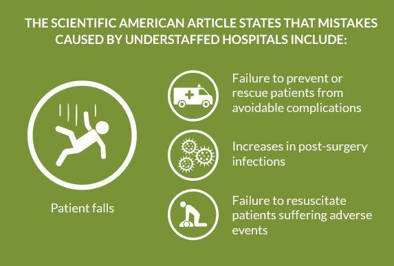 Types of Mistakes That Result from Understaffing