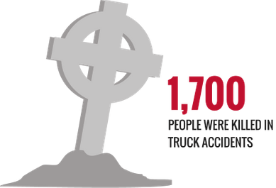 Number of people killed in truck accidents