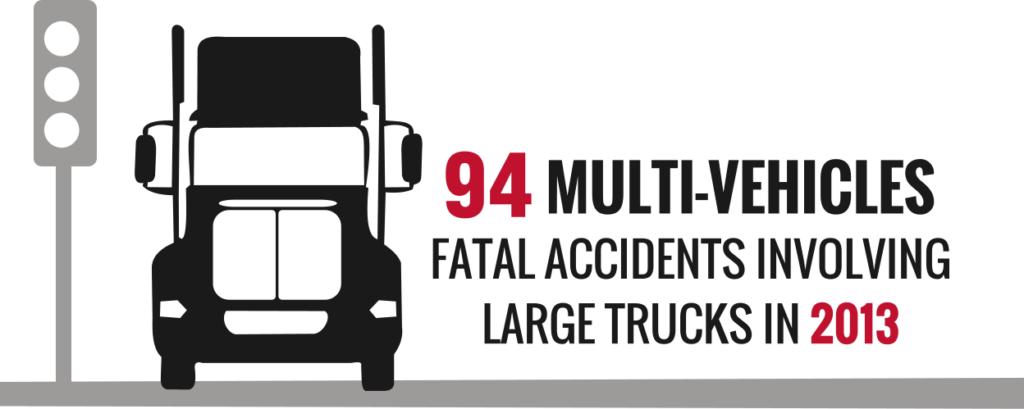 Number of fatal truck accidents