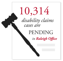 Some disability claims are still pending in Raleigh